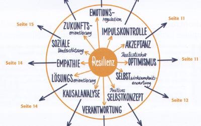 Resilienz Online